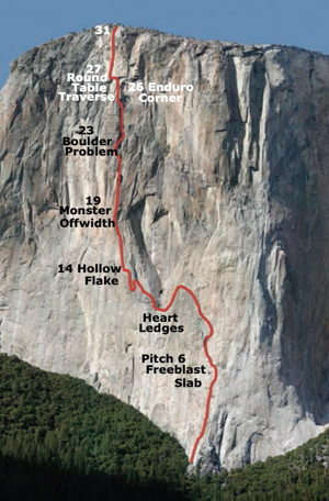 climbing-freerider2-s